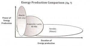 EnergyProduction
